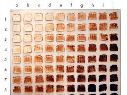 Toast Chart The Toast Test What Your Toast Says About You