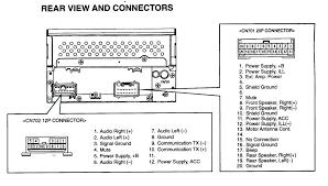 1997 4runner fuse diagram wiring library 03 4runner efi wiring wire data schema u2022 rh lemise co 1997 toyota 4runner fuse diagram