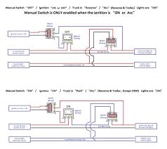 20 amp plug wiring diagram dolgular com 3 wire 220 volt wiring at For A 50 220v Receptacle Wiring Diagram