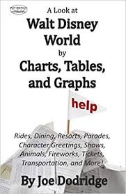 Disney World Ticket Price Chart A Look At Walt Disney World By Charts Tables And Graphs