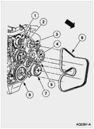 2000 lincoln continental thermostat location best of 1997 lincoln 2000 lincoln continental thermostat location marvelous solved 96 lincoln continental electrical wiring diagrams of 2000 lincoln