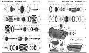 allison 1000 rds wiring diagram best wiring library Allison NSBU Switch Schematic at Allison 4500 Rds Wiring Diagram