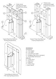 installation wall framing requirements