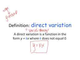 direct variation form direct variation math ii unit 7 functions ppt video online download