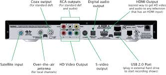 dish network wiring diagram dish image wiring diagram dish network wiring diagram wirdig on dish network wiring diagram