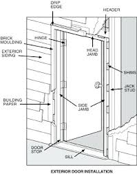 door frame replacement. Replace Door Frame Replacement O