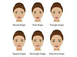 20 Nose Shape Type Chart Pictures And Ideas On Weric