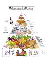 All Inclusive Diabetic Diet Chart Free Download Antioxidant