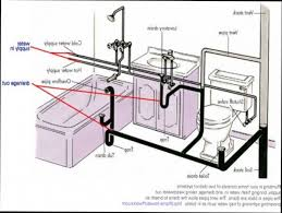 bathroom shower plumbing diagram lovely venting awesome drain vent stack diagrams roof cap kitchen sink