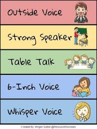 Decibella Voice Chart Decibella Voice Level Chart Worksheets Teaching Resources