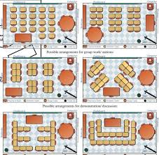Optimum Class Seating Plan Does It Exist