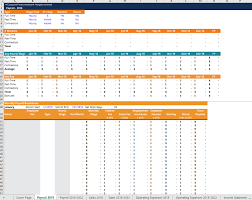 excel financial analysis template financial projection template download free excel template