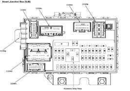 2010 ford escape fuse box diagram wiring diagram database ford escape fuse diagram