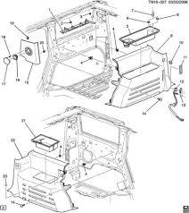 hummer h2 level control interior bezel
