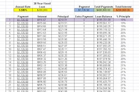71 Rigorous 30 Year Loan Amortization Chart