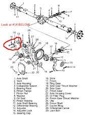 2006 dodge ram 1500 front axle diagram wiring diagram u2022 rh ebode co 2001 f250 front