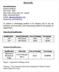 Diploma Resume Sample Free Professional Resume Templates Download