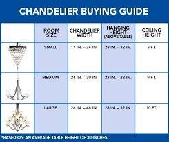 chandelier bulb size chandelier ing guide pertaining to brilliant home chandelier bulb size ideas chandelier light