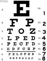 Exact Snellen Eye Chart Download Free Eyesight Test Chart