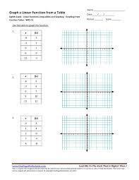 Eighth Grade Graph From Function Tables Worksheet 15 – One Page ...