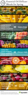 refreshing essential oil blends for the spring season