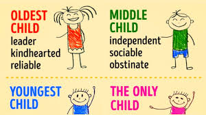 Birth Order Characteristics Chart How Birth Order Can Shape Your Personality