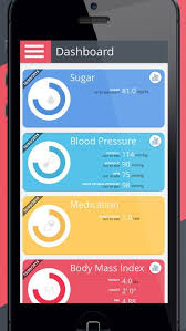 Phr Personal Health Records Health Assistant Applications Explained
