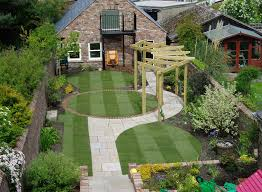 Fine Front Garden Ideas No Grass Uk Interesting Back With Design ...