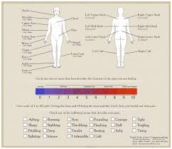 Body Scale Chart Printable Pain Chart Pain Scale Total Life Care Compounding