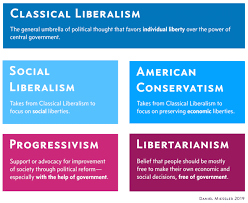 The Difference Between Classical Liberalism And