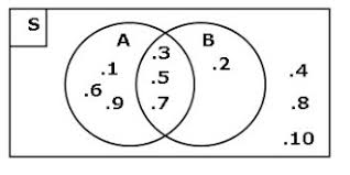 Algebra rules (mathematics in context). Soal Matematika Kelas 7 Smp Mts 2021 Dan Kunci Jawabannya