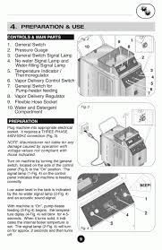 Instruction Manual Template Instruction Manual Booklet Template Manual Technical