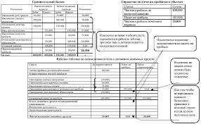 Составление отчета о движении денежных средств ru Внесение информации по налогу на прибыль в рабочую таблицу по составлению отчета о движении денежных средств