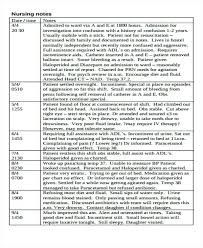 Nurses Note Sample Sample Note Nurse Soap Note Example – Armni.co