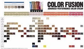 Redken Color Chart Redken Shades Eq Color Gloss Color