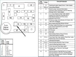 2004 f150 heritage fuse box diagram best of 1997 04 ford f 150 2004 f150 fuse box 2004 f150 heritage fuse box diagram elegant 2004 f150 fuse box layout
