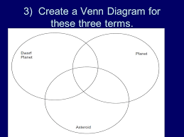 Venn Diagram Of Planets Comets And Asteroids Venn Diagram Magdalene Project Org