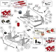 cherokee suspension diagram data wiring diagram blog grand cherokee zj suspension lift kits and zg jeep suspension parts dodge nitro suspension cherokee suspension diagram