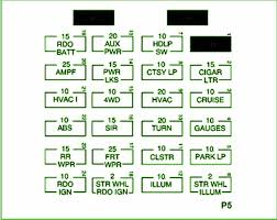 2005 gmc envoy radio wiring diagram images gmc envoy do you have wiring diagram moreover 1996 gmc jimmy fuse box on 97 gmc