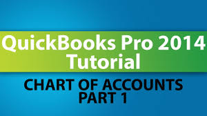 Quickbooks Pro 2014 Tutorial Setting Up The Chart Of Accounts Part 1