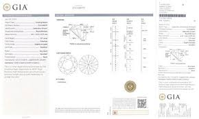 Rapaport Diamond Report Diamonds Net Gia Aligns Lab Grown Reports With Ftc Standards