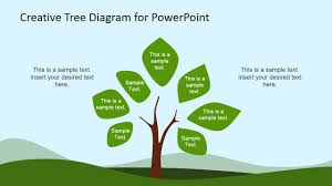 Template Tree Creative Tree Diagram Powerpoint Template