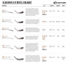 Warrior Hockey Blade Chart 45 Unmistakable Blade Curve Chart