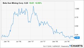 3 Gold Stocks With Recent Insider Buying Seeking Alpha