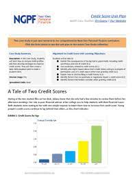 Normally, you enter your details and credit score, vehicle information, loan amount, and the loan term. Next Gen Personal Finance Worksheets Teaching Resources Tpt