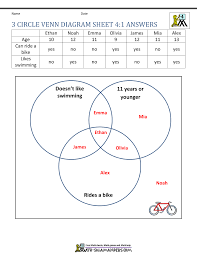 Venn Diagram 3 3 Circle Venn Diagram Worksheets