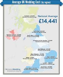 11 best wedding insurance images on pinterest wedding insurance Wedding Insurance Marquee we look at how average wedding spend varies between differing geographic regions in the uk wedding insurance marquee cover