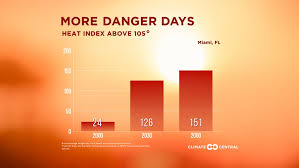 U S Faces Dramatic Rise In Extreme Heat Humidity Climate