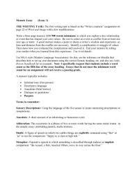 unit memoir memoir essay specs doc