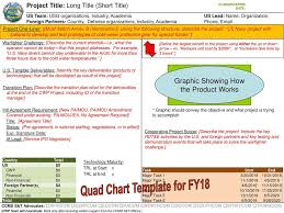 Quad Chart Template For Fy18 Ppt Download